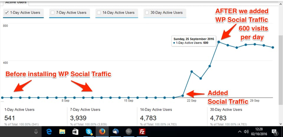 Image - WP SocialTraffic Proof #2